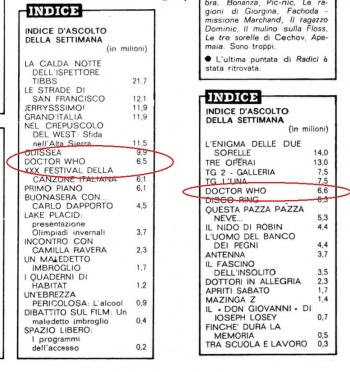 Ratings for 2 and 9 March 1980